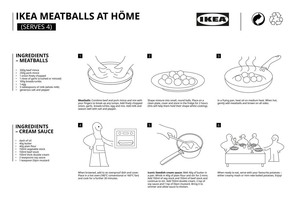 IKEA Meatballs At Home Tweet